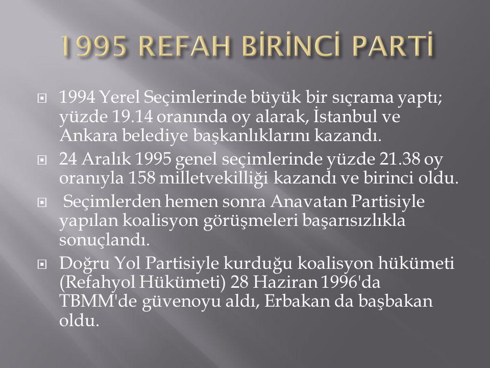 1995 REFAH BİRİNCİ PARTİ