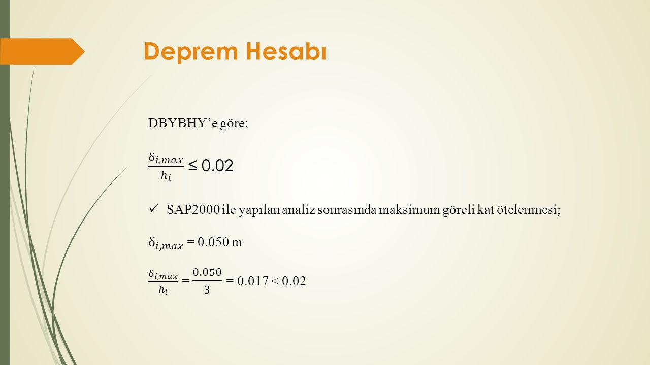 Deprem Hesabı δ 𝑖,𝑚𝑎𝑥 ℎ 𝑖 ≤ 0.02 DBYBHY'e göre;