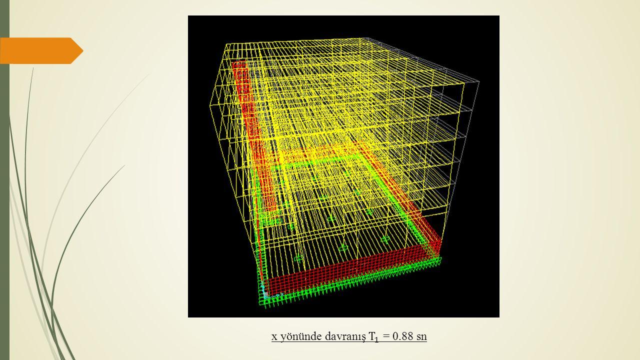 x yönünde davranış T 1 = 0.88 sn