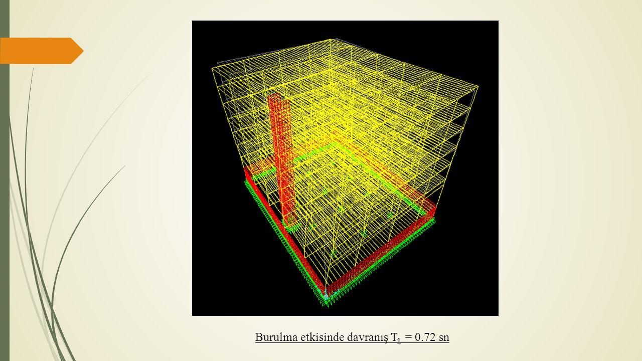Burulma etkisinde davranış T 1 = 0.72 sn