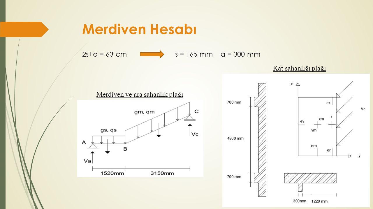Merdiven Hesabı 2s+a = 63 cm s = 165 mm a = 300 mm Kat sahanlığı plağı