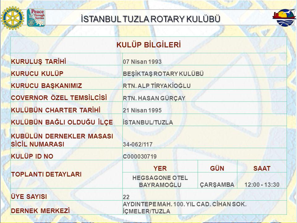 İSTANBUL TUZLA ROTARY KULÜBÜ