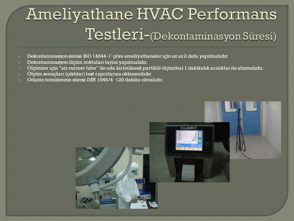 Ameliyathane HVAC Performans Testleri-(Dekontaminasyon Süresi)