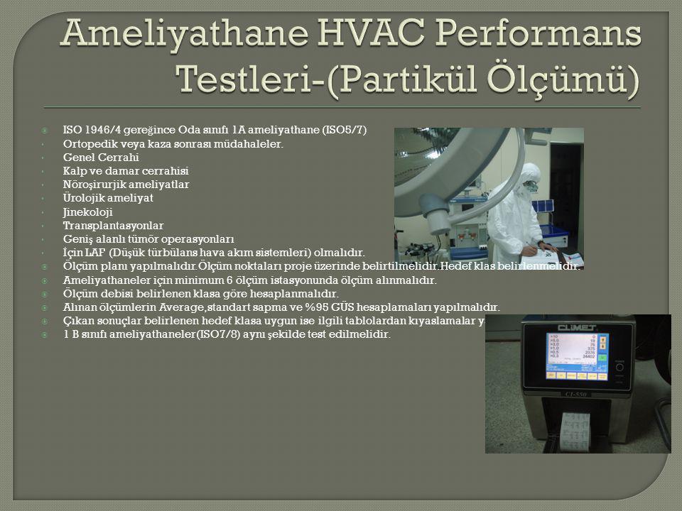 Ameliyathane HVAC Performans Testleri-(Partikül Ölçümü)