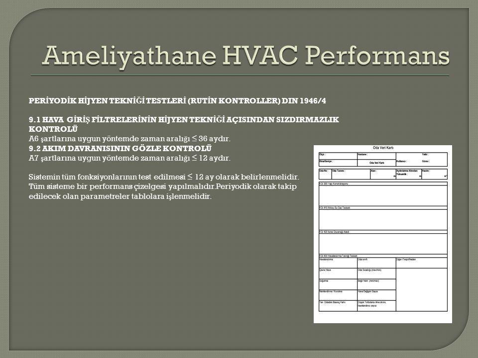 Ameliyathane HVAC Performans