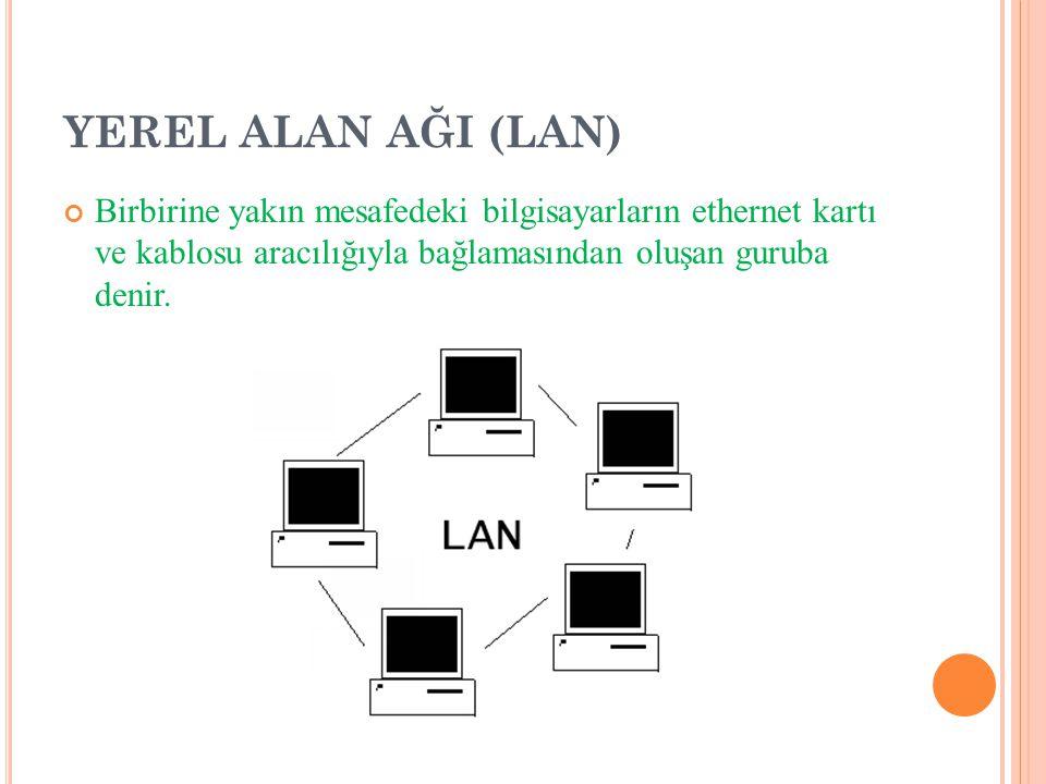 YEREL ALAN AĞI (LAN) Birbirine yakın mesafedeki bilgisayarların ethernet kartı ve kablosu aracılığıyla bağlamasından oluşan guruba denir.