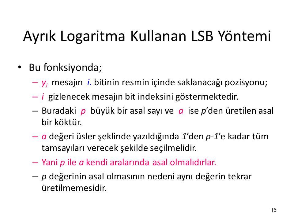 Ayrık Logaritma Kullanan LSB Yöntemi