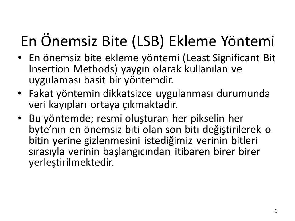 En Önemsiz Bite (LSB) Ekleme Yöntemi