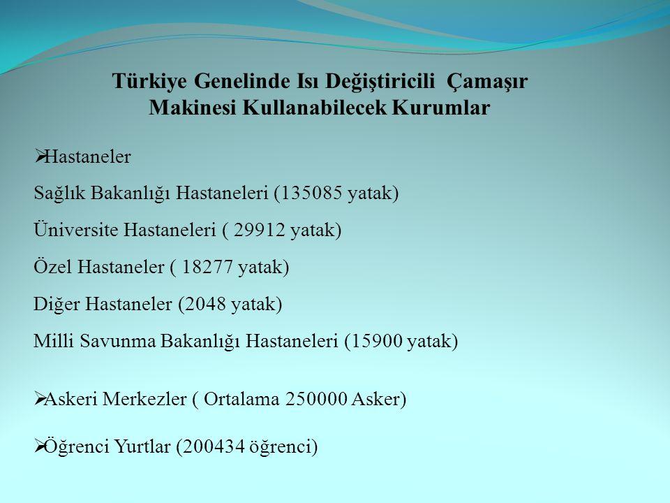 Türkiye Genelinde Isı Değiştiricili Çamaşır Makinesi Kullanabilecek Kurumlar