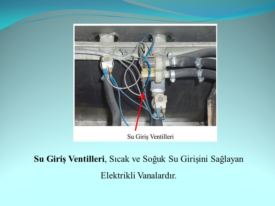 Su Giriş Ventilleri, Sıcak ve Soğuk Su Girişini Sağlayan Elektrikli Vanalardır.