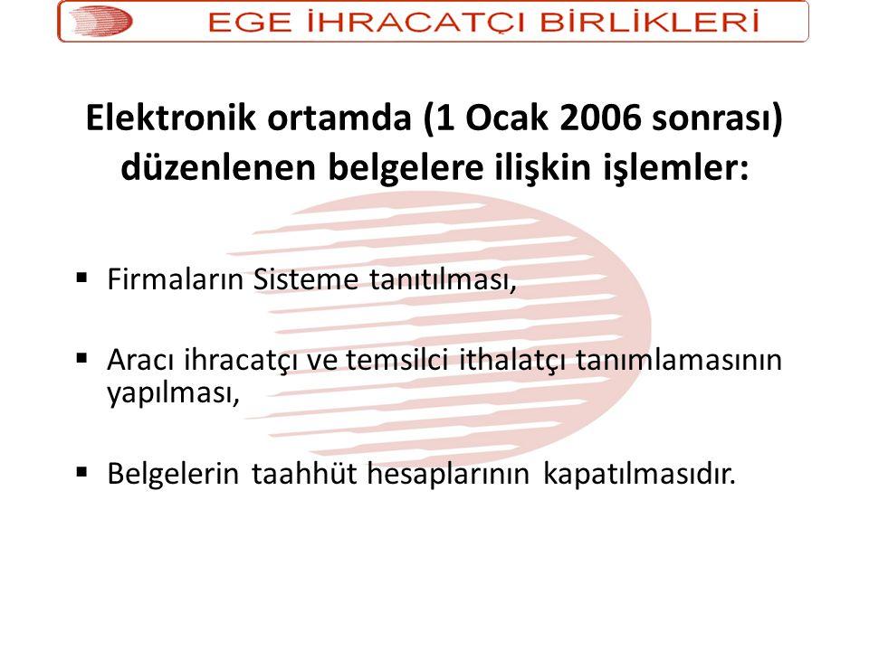 Elektronik ortamda (1 Ocak 2006 sonrası) düzenlenen belgelere ilişkin işlemler: