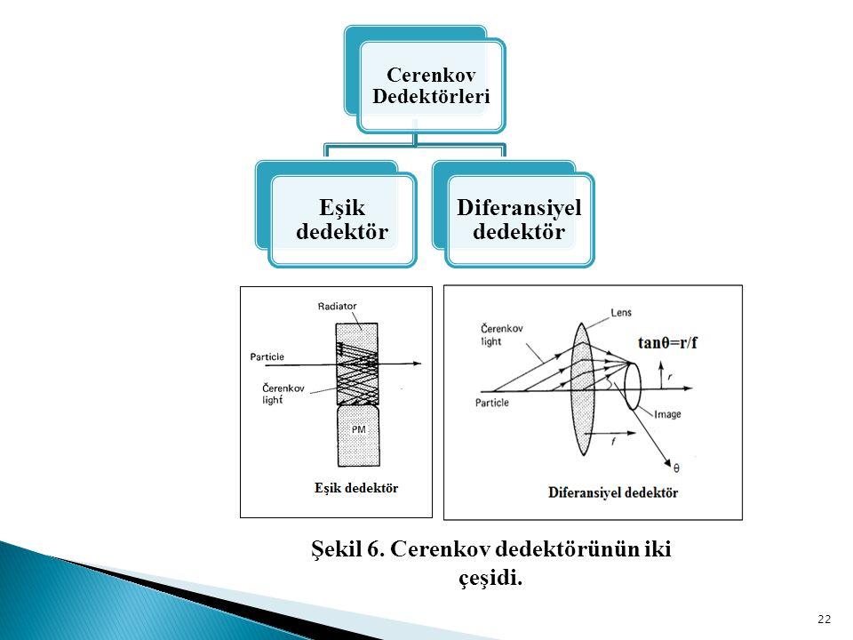 Cerenkov Dedektörleri Diferansiyel dedektör