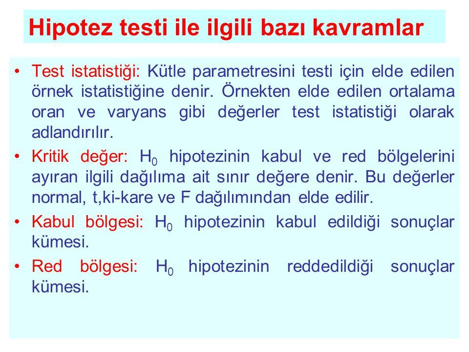 Hipotez testi ile ilgili bazı kavramlar