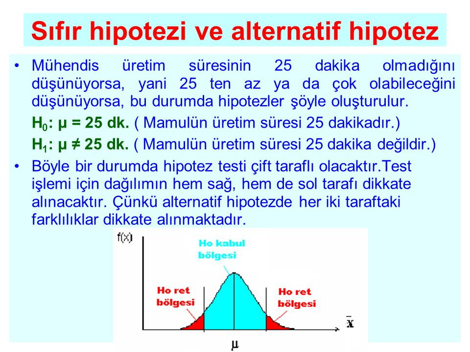 Sıfır hipotezi ve alternatif hipotez