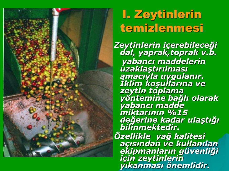 I. Zeytinlerin temizlenmesi