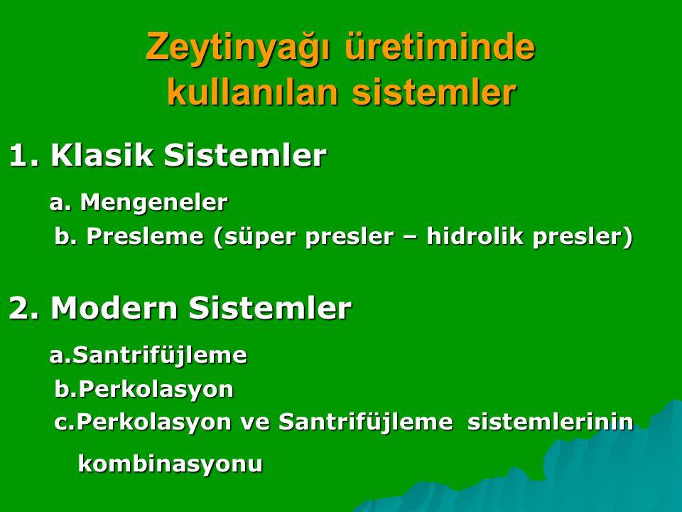 Zeytinyağı üretiminde kullanılan sistemler
