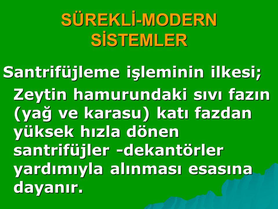 SÜREKLİ-MODERN SİSTEMLER