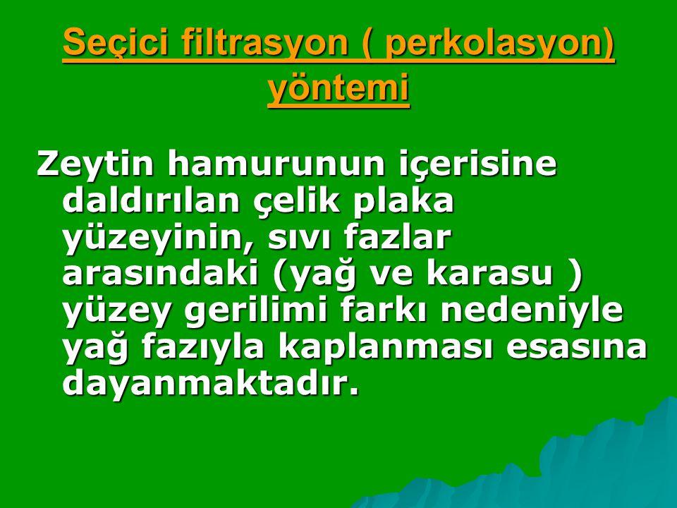 Seçici filtrasyon ( perkolasyon) yöntemi