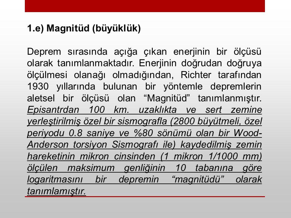 1.e) Magnitüd (büyüklük)