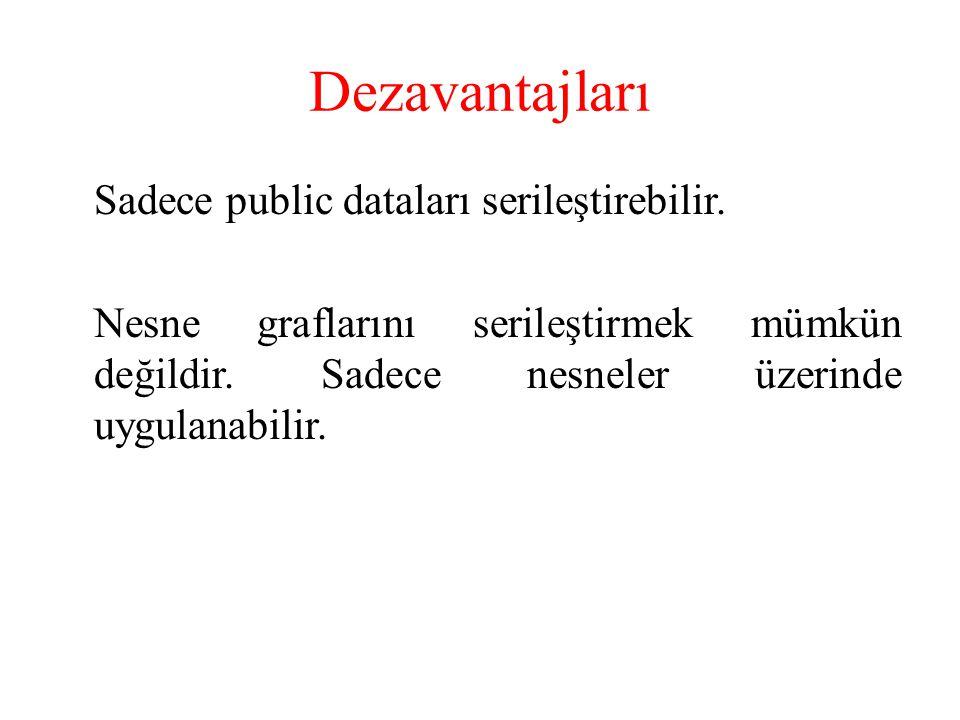Dezavantajları Sadece public dataları serileştirebilir.