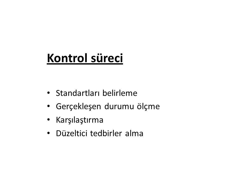 Kontrol süreci Standartları belirleme Gerçekleşen durumu ölçme