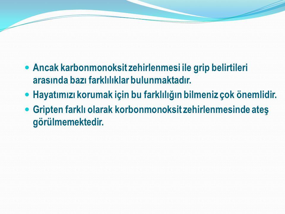 Ancak karbonmonoksit zehirlenmesi ile grip belirtileri arasında bazı farklılıklar bulunmaktadır.