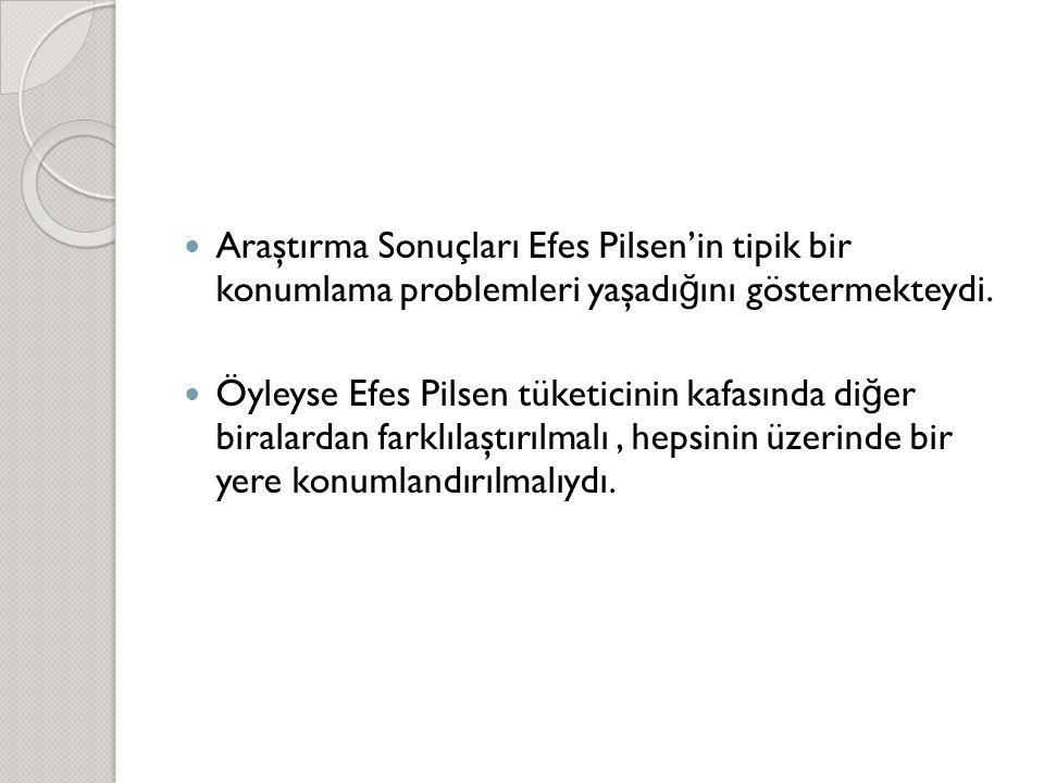 Araştırma Sonuçları Efes Pilsen'in tipik bir konumlama problemleri yaşadığını göstermekteydi.