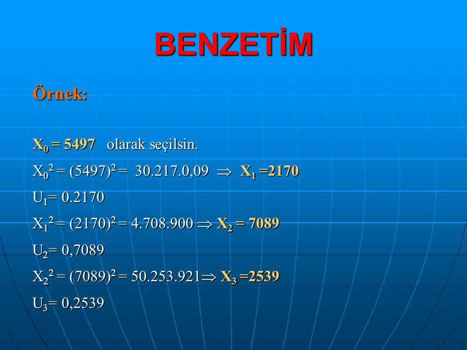 BENZETİM Örnek: X0 = 5497 olarak seçilsin.