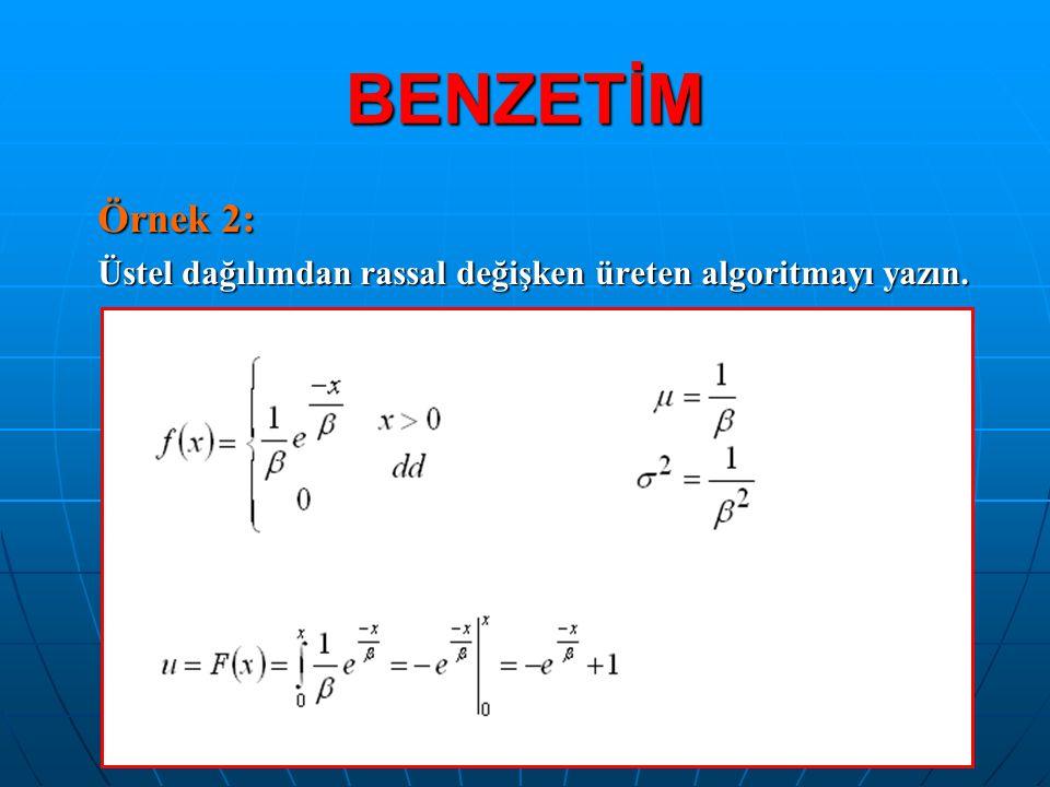 BENZETİM Örnek 2: Üstel dağılımdan rassal değişken üreten algoritmayı yazın.