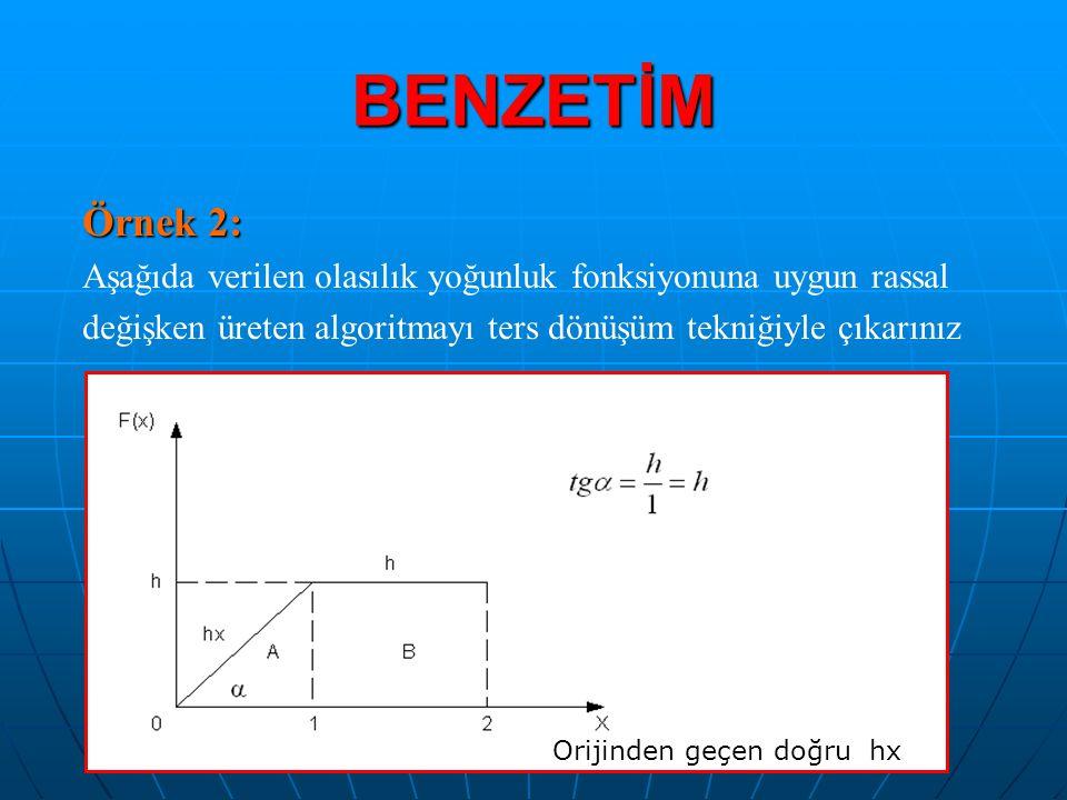 BENZETİM Örnek 2: Aşağıda verilen olasılık yoğunluk fonksiyonuna uygun rassal. değişken üreten algoritmayı ters dönüşüm tekniğiyle çıkarınız.