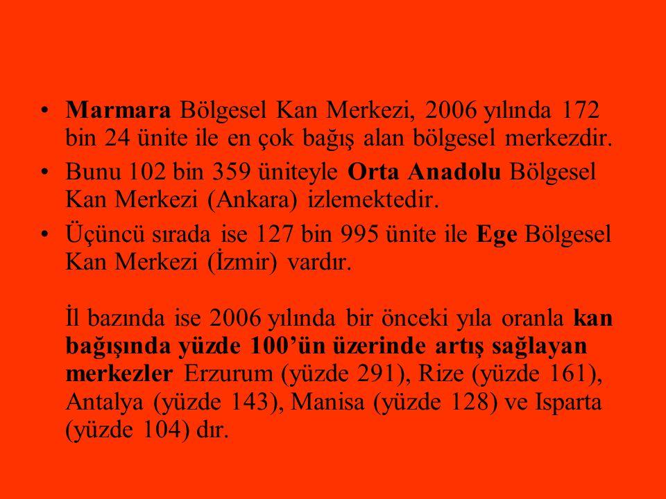 Marmara Bölgesel Kan Merkezi, 2006 yılında 172 bin 24 ünite ile en çok bağış alan bölgesel merkezdir.
