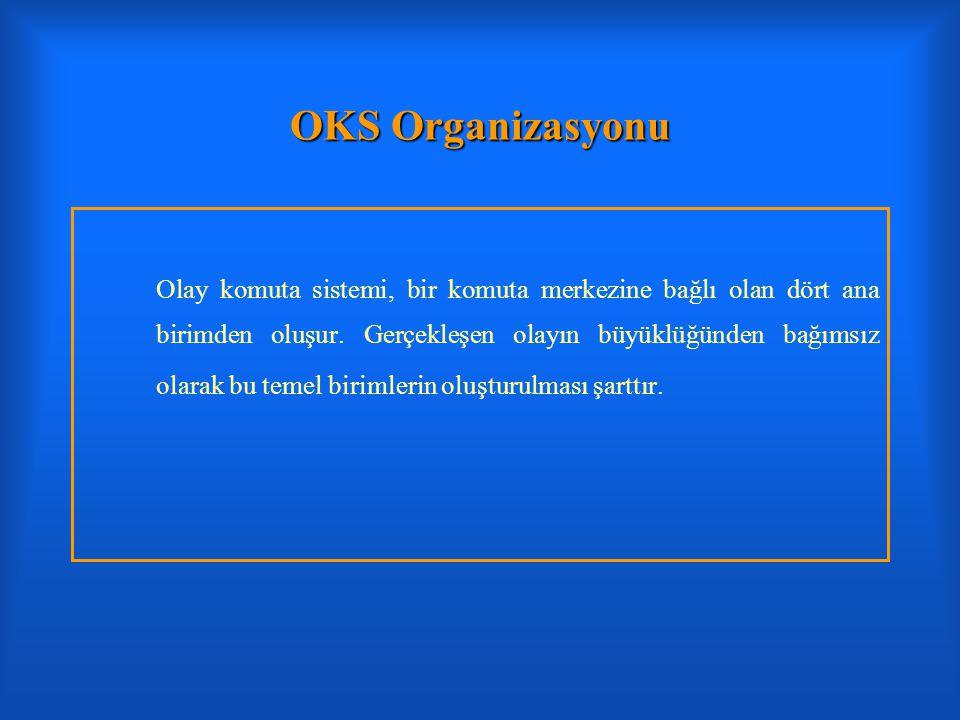 OKS Organizasyonu