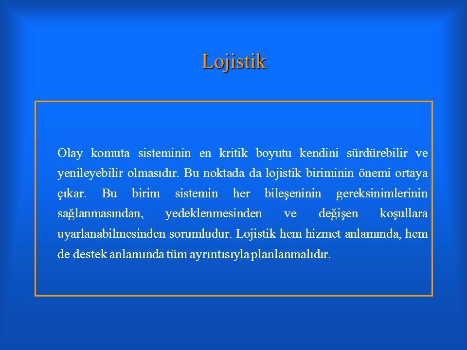 Lojistik