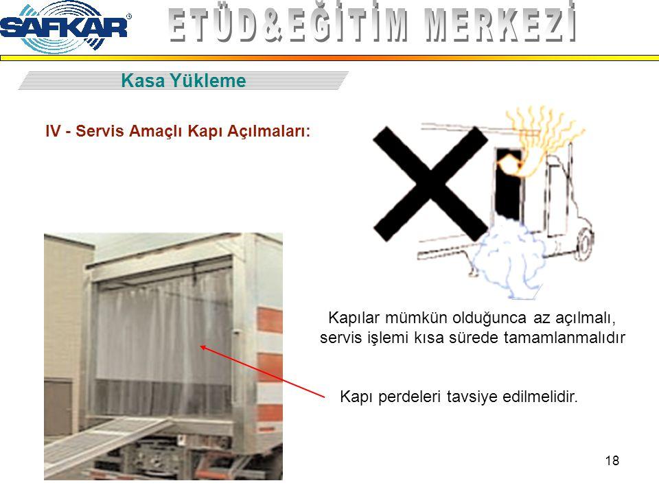 ETÜD&EĞİTİM MERKEZİ Kasa Yükleme IV - Servis Amaçlı Kapı Açılmaları: