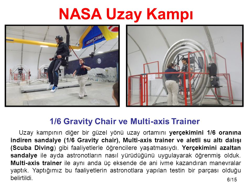 1/6 Gravity Chair ve Multi-axis Trainer