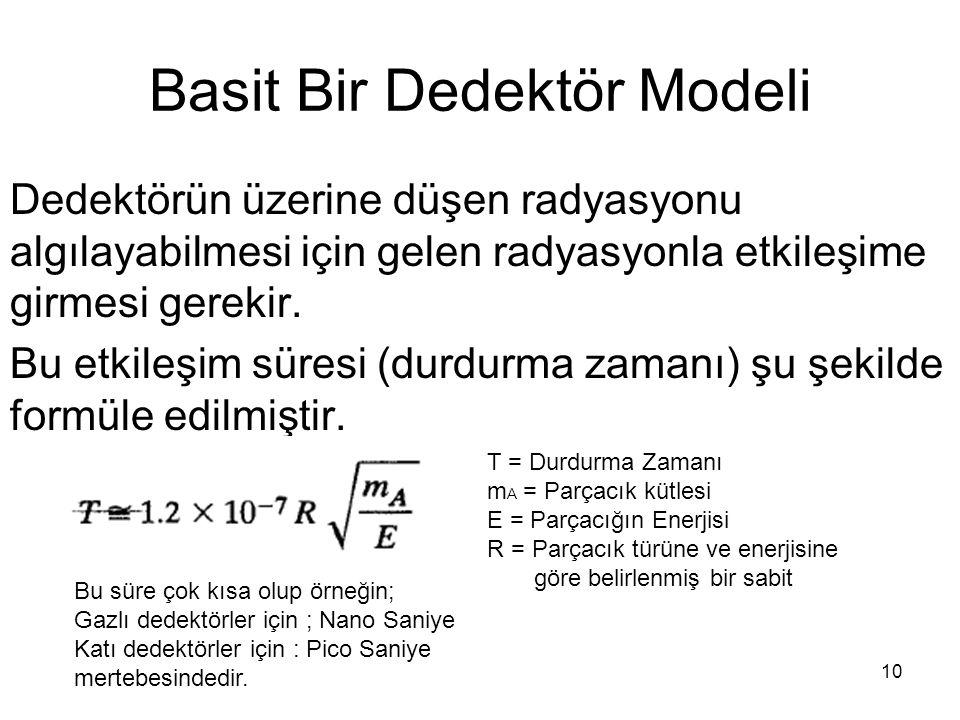 Basit Bir Dedektör Modeli