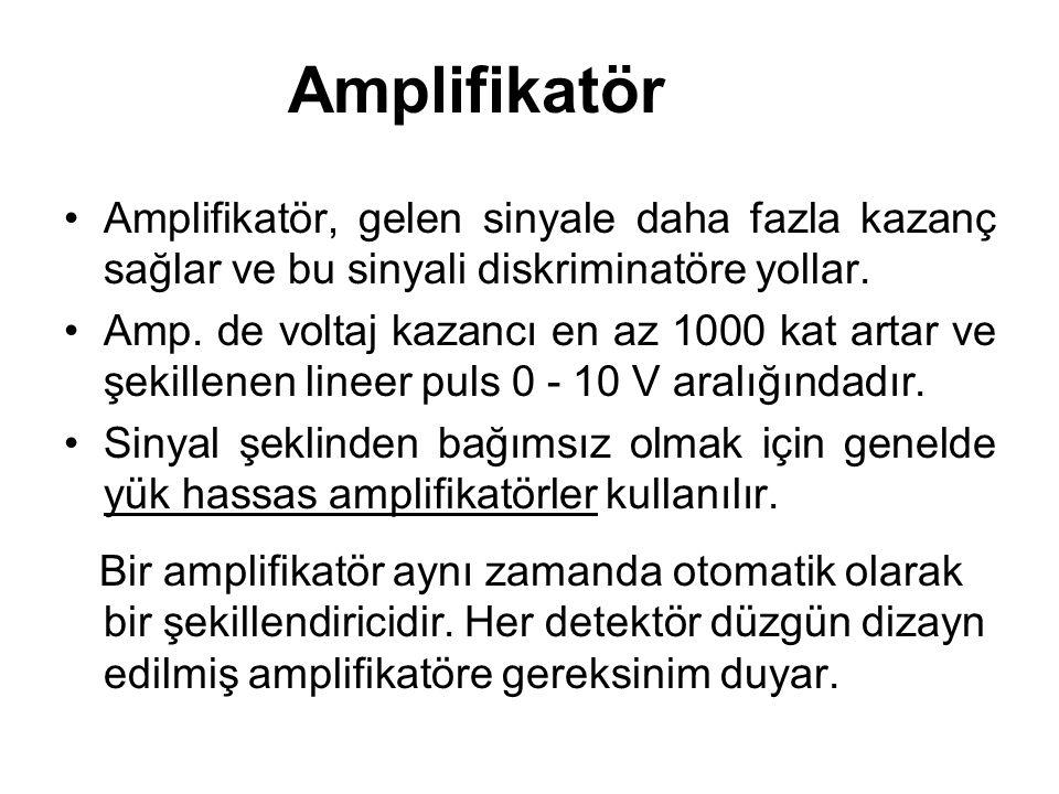 Amplifikatör Amplifikatör, gelen sinyale daha fazla kazanç sağlar ve bu sinyali diskriminatöre yollar.