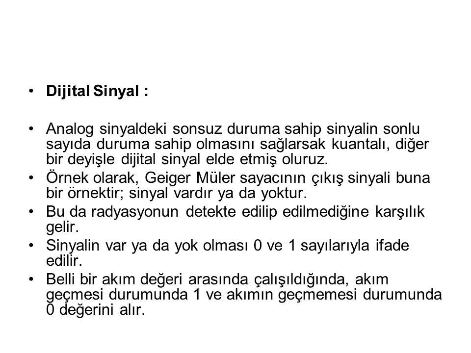Dijital Sinyal :