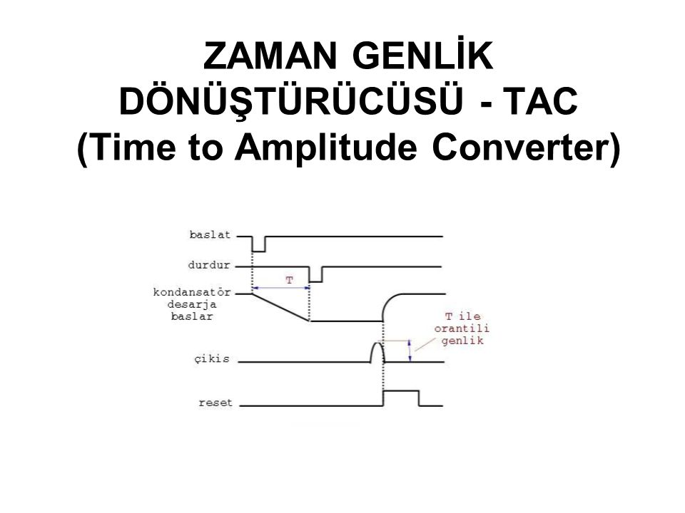 ZAMAN GENLİK DÖNÜŞTÜRÜCÜSÜ - TAC (Time to Amplitude Converter)