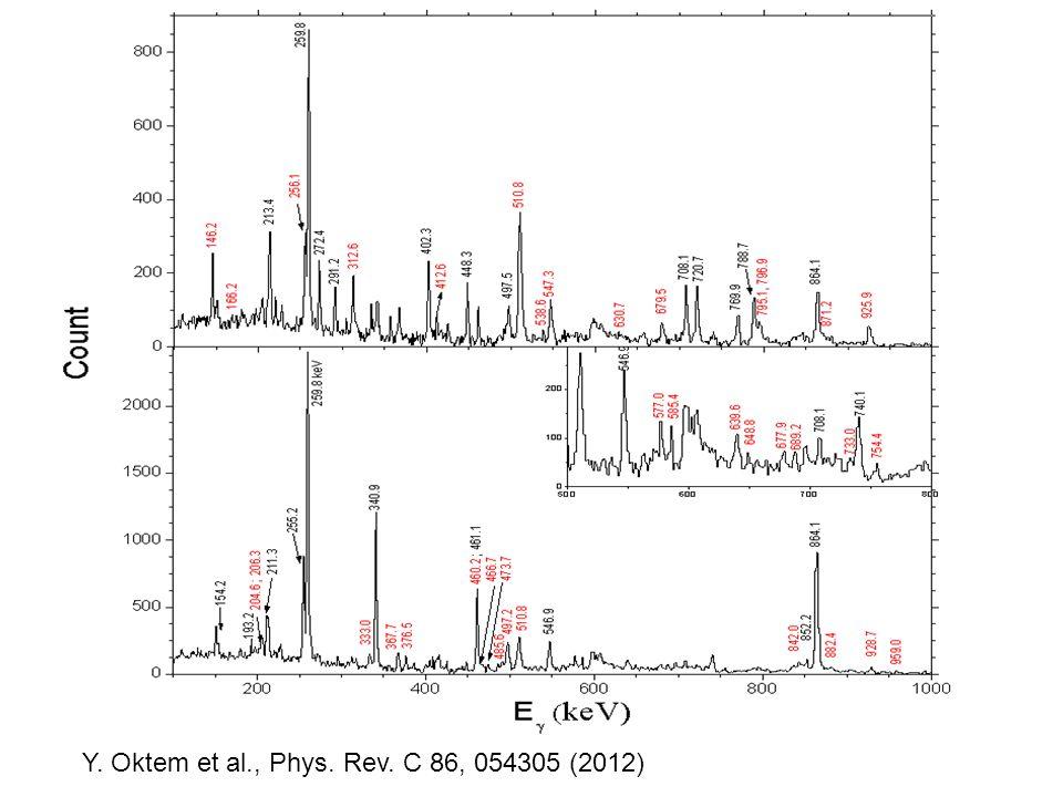 Y. Oktem et al., Phys. Rev. C 86, 054305 (2012)