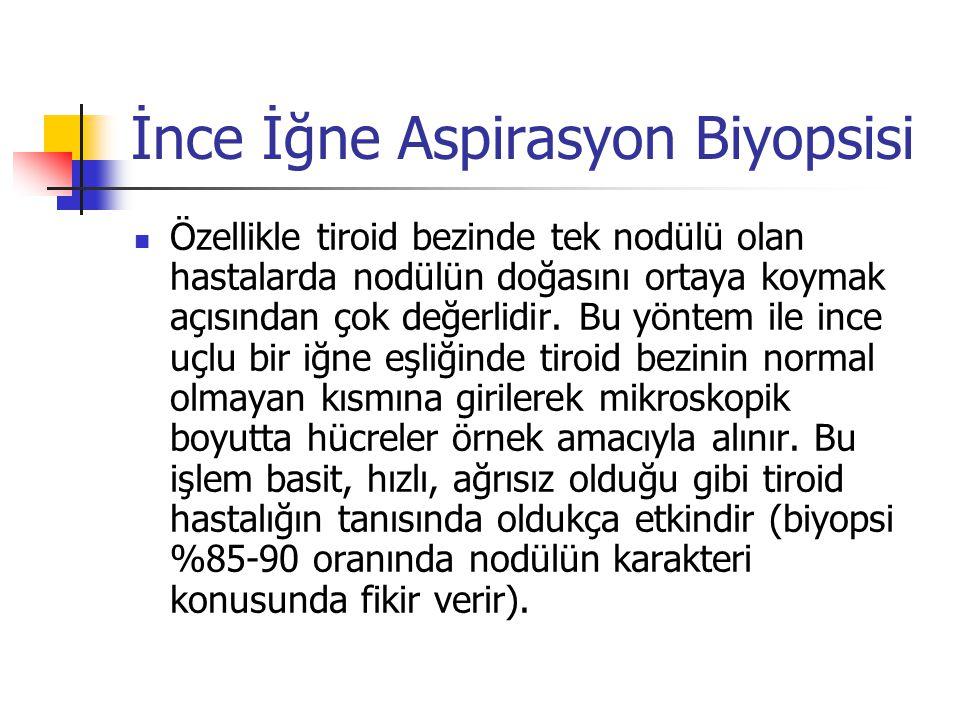 İnce İğne Aspirasyon Biyopsisi