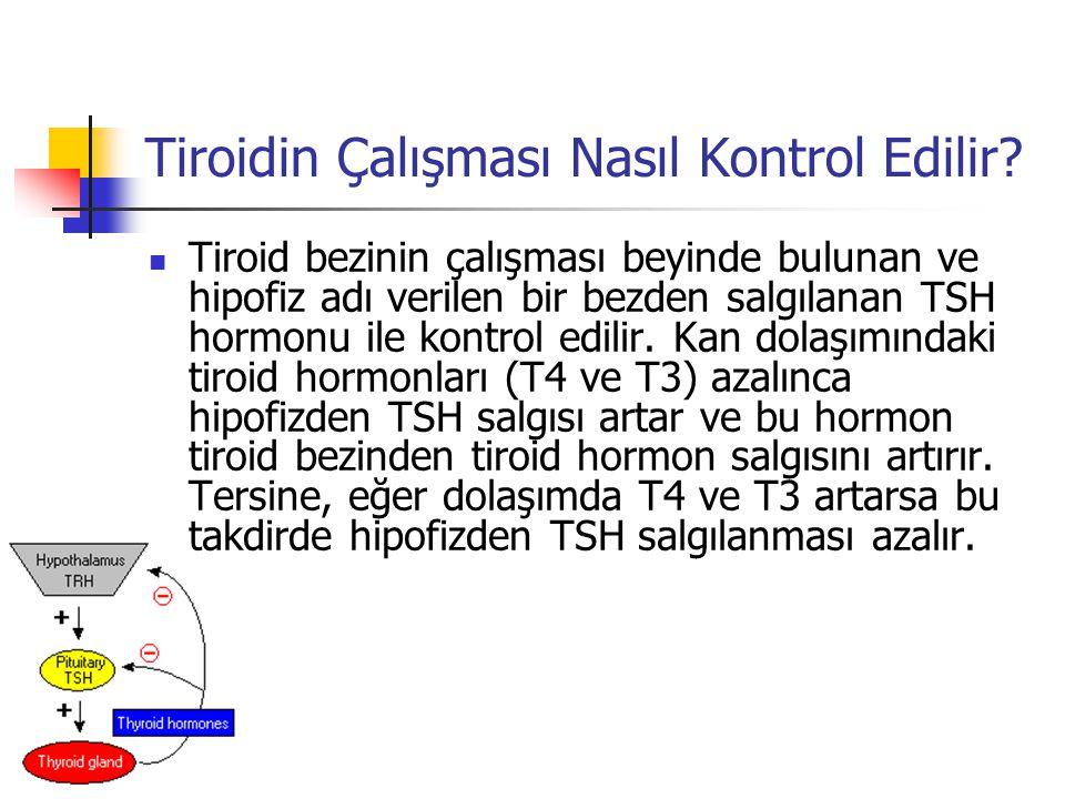 Tiroidin Çalışması Nasıl Kontrol Edilir