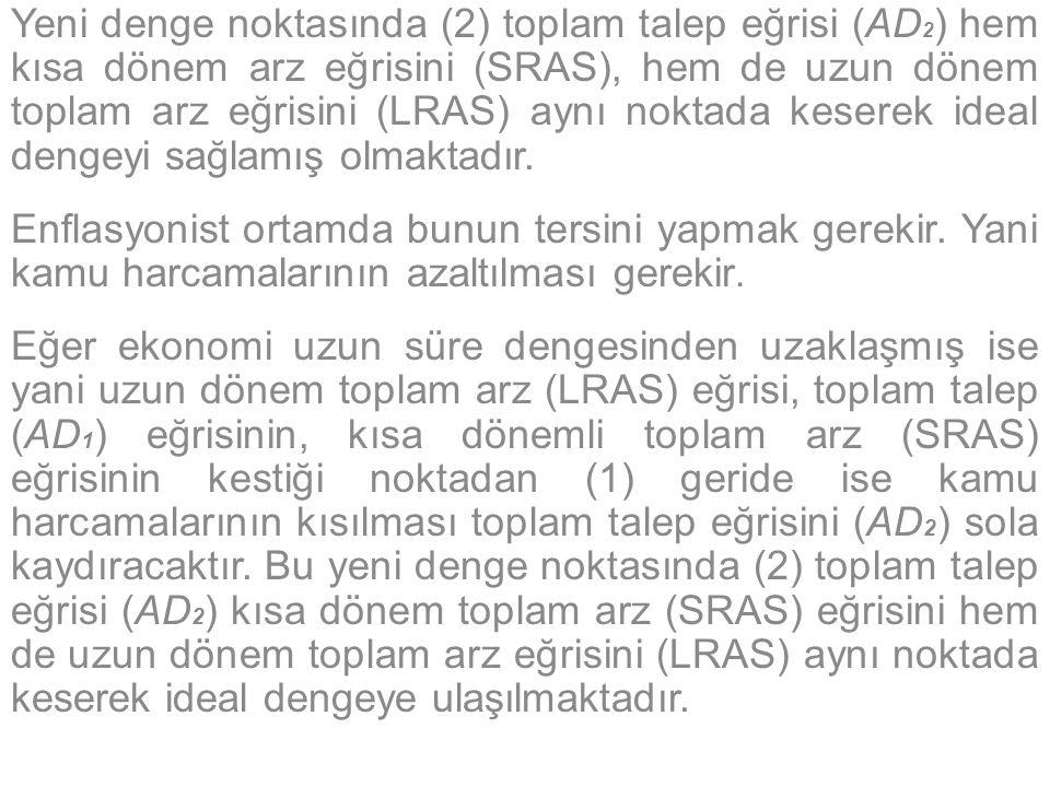 Yeni denge noktasında (2) toplam talep eğrisi (AD2) hem kısa dönem arz eğrisini (SRAS), hem de uzun dönem toplam arz eğrisini (LRAS) aynı noktada keserek ideal dengeyi sağlamış olmaktadır.