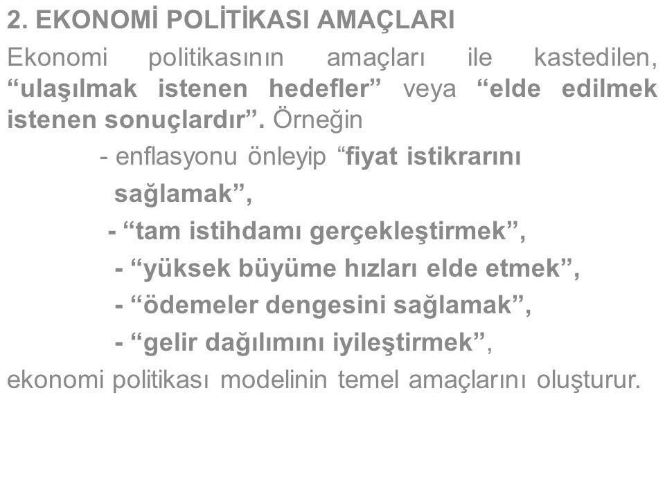 2. EKONOMİ POLİTİKASI AMAÇLARI