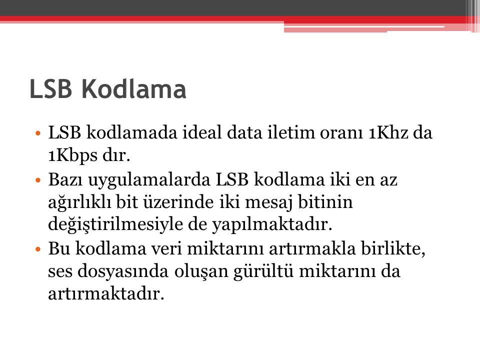 LSB Kodlama LSB kodlamada ideal data iletim oranı 1Khz da 1Kbps dır.