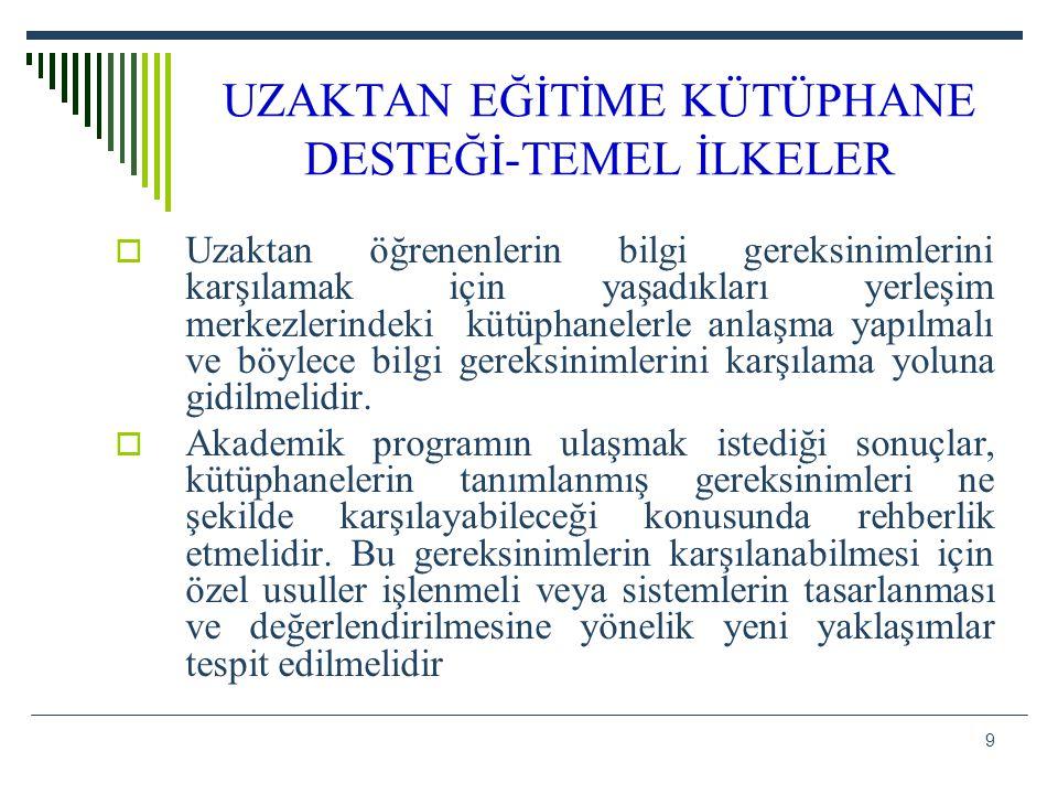 UZAKTAN EĞİTİME KÜTÜPHANE DESTEĞİ-TEMEL İLKELER