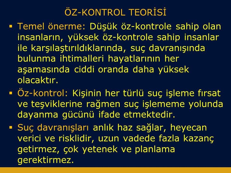 ÖZ-KONTROL TEORİSİ