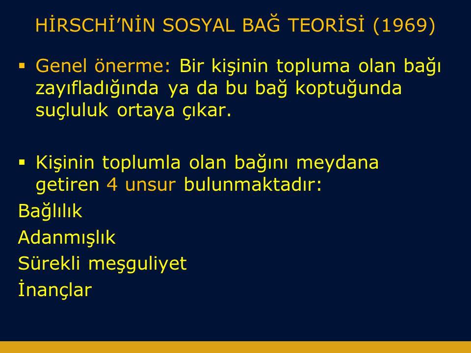 HİRSCHİ'NİN SOSYAL BAĞ TEORİSİ (1969)