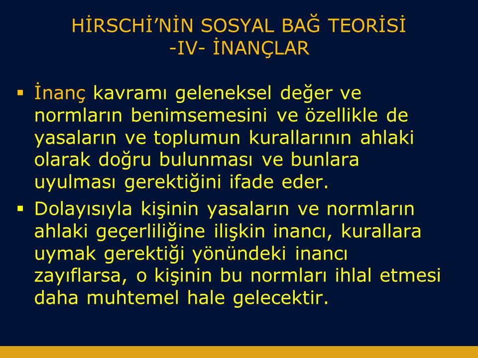 HİRSCHİ'NİN SOSYAL BAĞ TEORİSİ -IV- İNANÇLAR