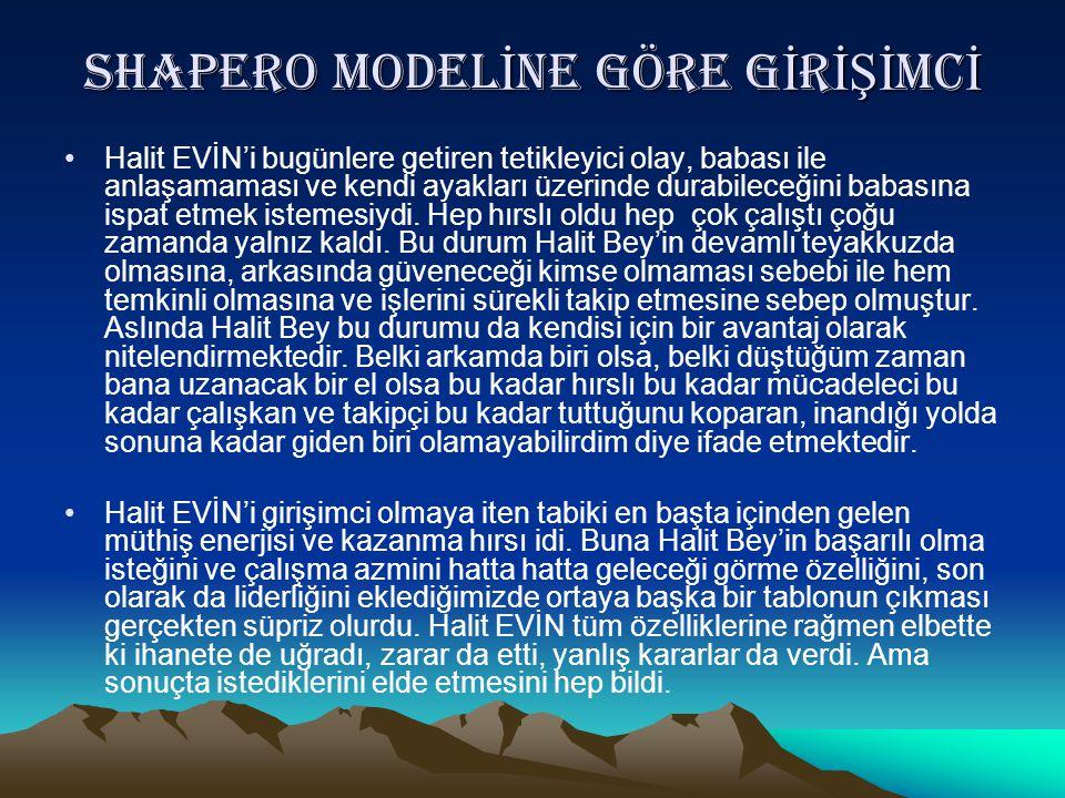 SHAPERO MODELİNE GÖRE GİRİŞİMCİ